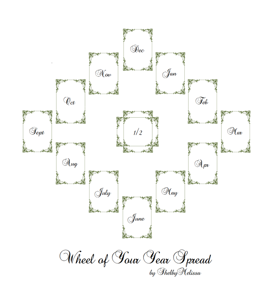 year wheel spread 2
